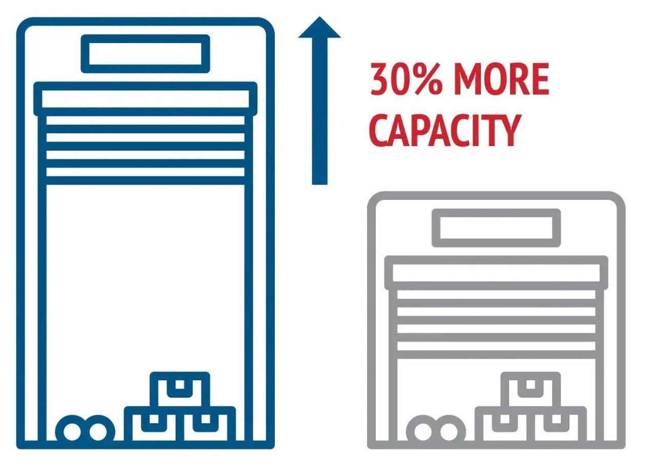 storage-unit-size-chart